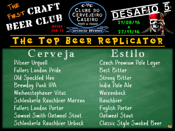 Desafio 5 - Beer Replicator